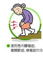 変形性の腰椎症、膝関節症、脊椎症の方